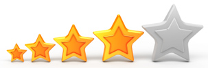 Get rating for all of your products from the customers