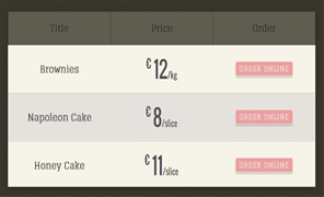 Cake pricing template
