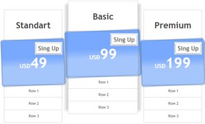 sticker pricing table